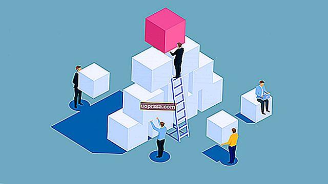 新規事業を開始するプロセスの段階