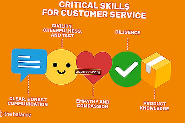 Senarai Kata Empati Perkhidmatan Pelanggan