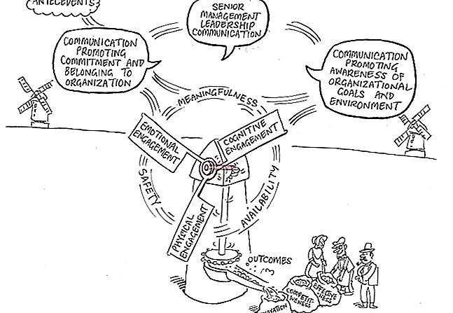 Kerangka Komunikasi Korporat Teori Mary Munter