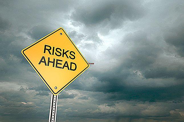 Faktor Risiko Berpotensi dalam Pelan Pemasaran