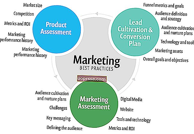 Aktiviti Pemasaran & Komunikasi